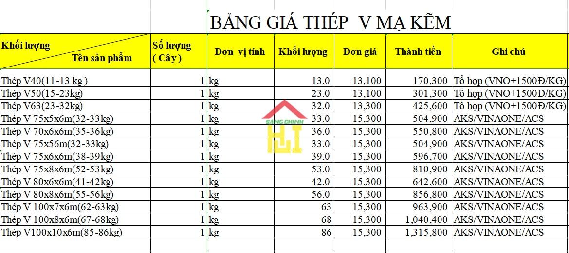 bang-gia-thep-hinh-v