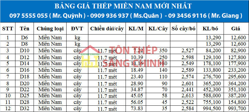 Bảng báo giá thép Miền Nam