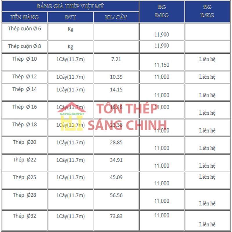Bảng báo giá thép Việt Mỹ