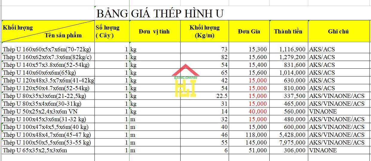 bang-gia-thep-hinh-chu-u