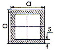 Trọng lượng của thép hộp