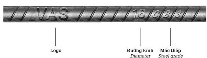 Bảng báo giá thép Việt Mỹ - Giá sắt thép mới nhất