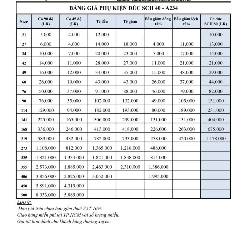 Bảng giá phụ kiện đúc SCH 40